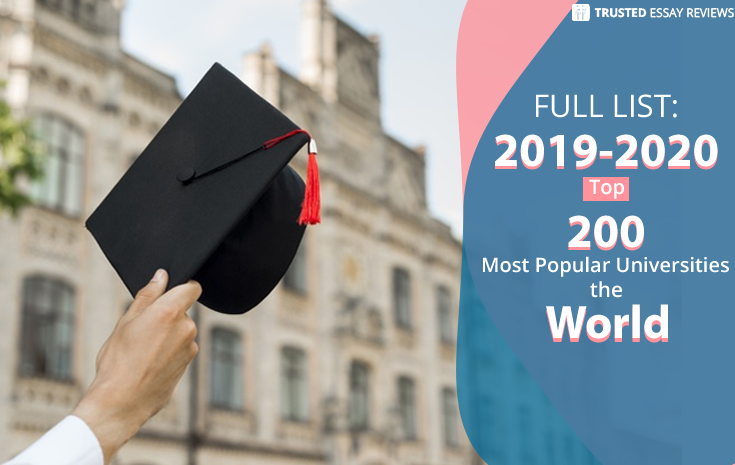 Best Umbrella 2020.Best Universities In The World Ranking Full List 2019 20
